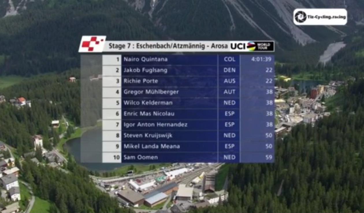 Vuelta a Suiza etapa 7