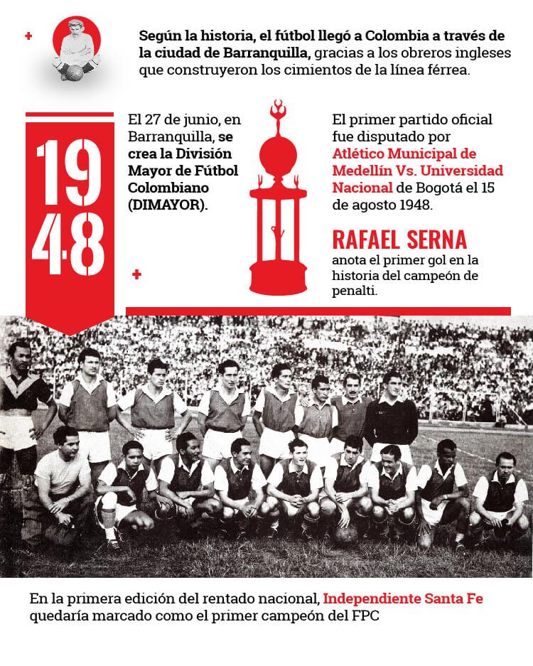 Independiente Santa Fe fue el primer campeón colombiano