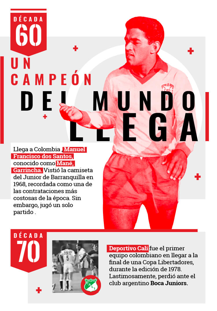 Garrincha causó conmoción con su llegada al FPC para jugar en Junior