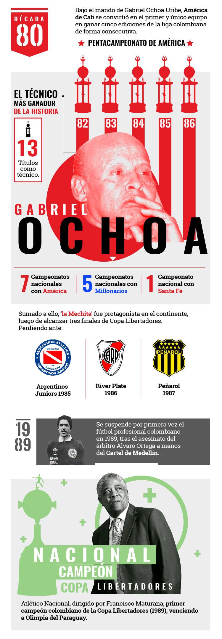 América perdió 4 finales y Nacional ganó la primera en Copa Libertadores