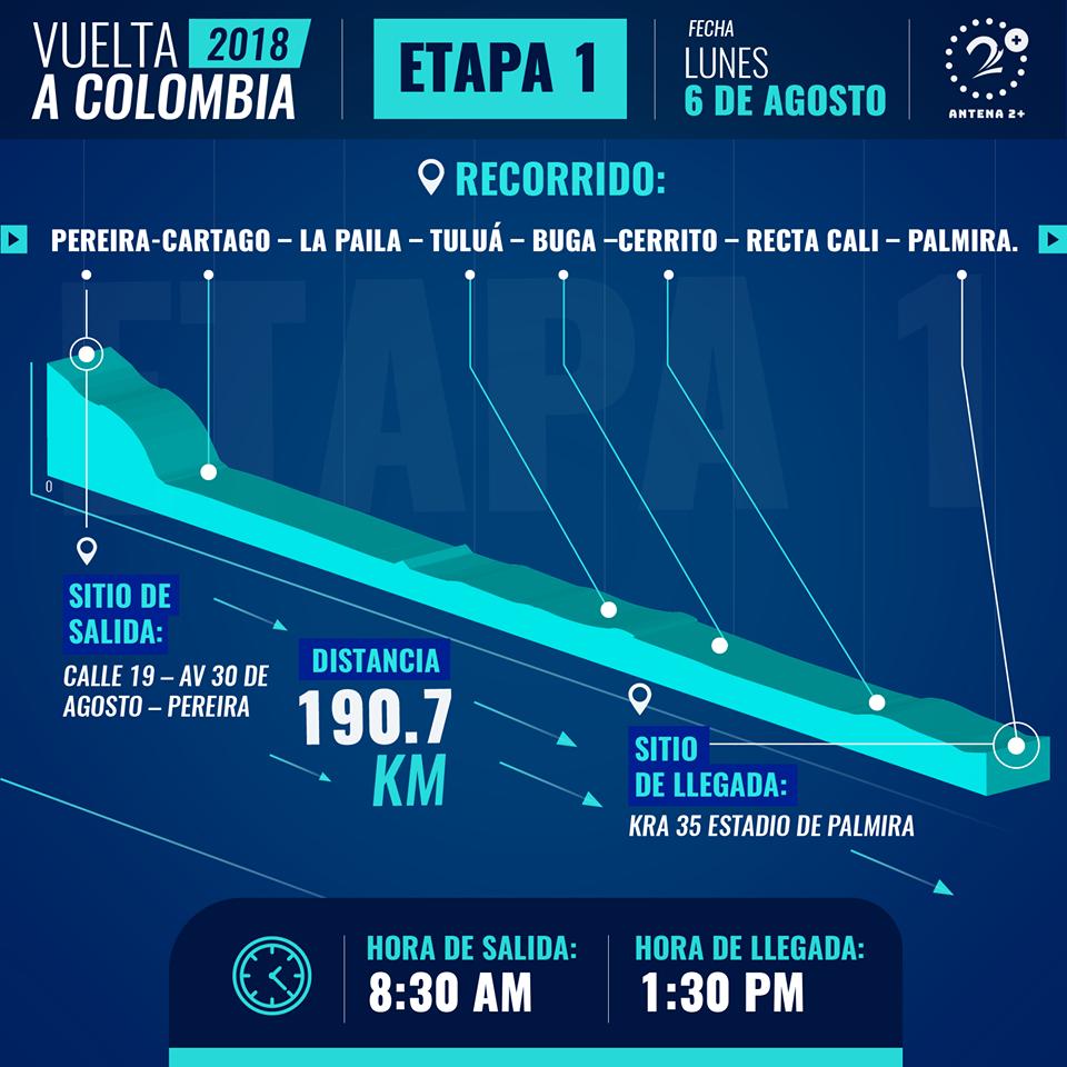 Primera etapa de la Vuelta a Colombia 2018