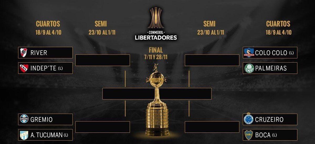 Así se jugarán los cuartos de la Libertadores