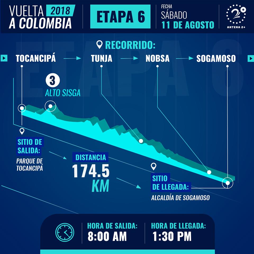 Etapa 6 de la Vuelta a Colombia
