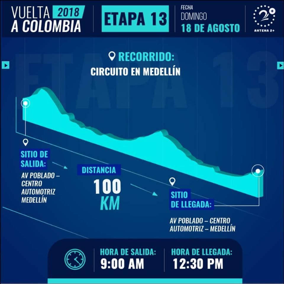 Última etapa de la Vuelta a Colombia