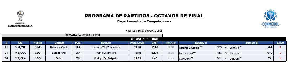 Primeros partidos de los octavos de la Copa Sudamericana.