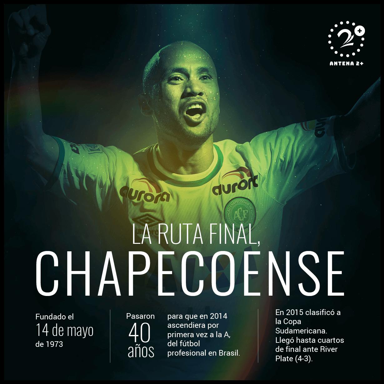 Chapecoense, fue fundado el 14 de mayo de 1973