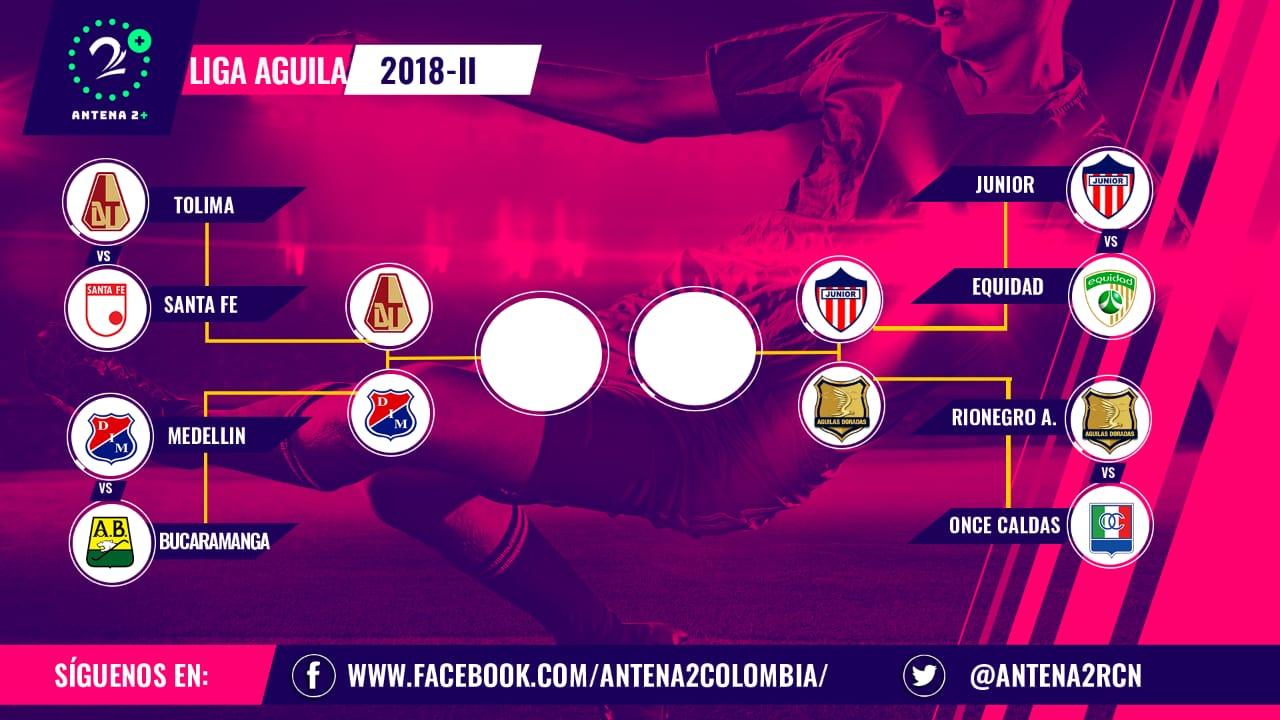 Semifinales Liga Águila