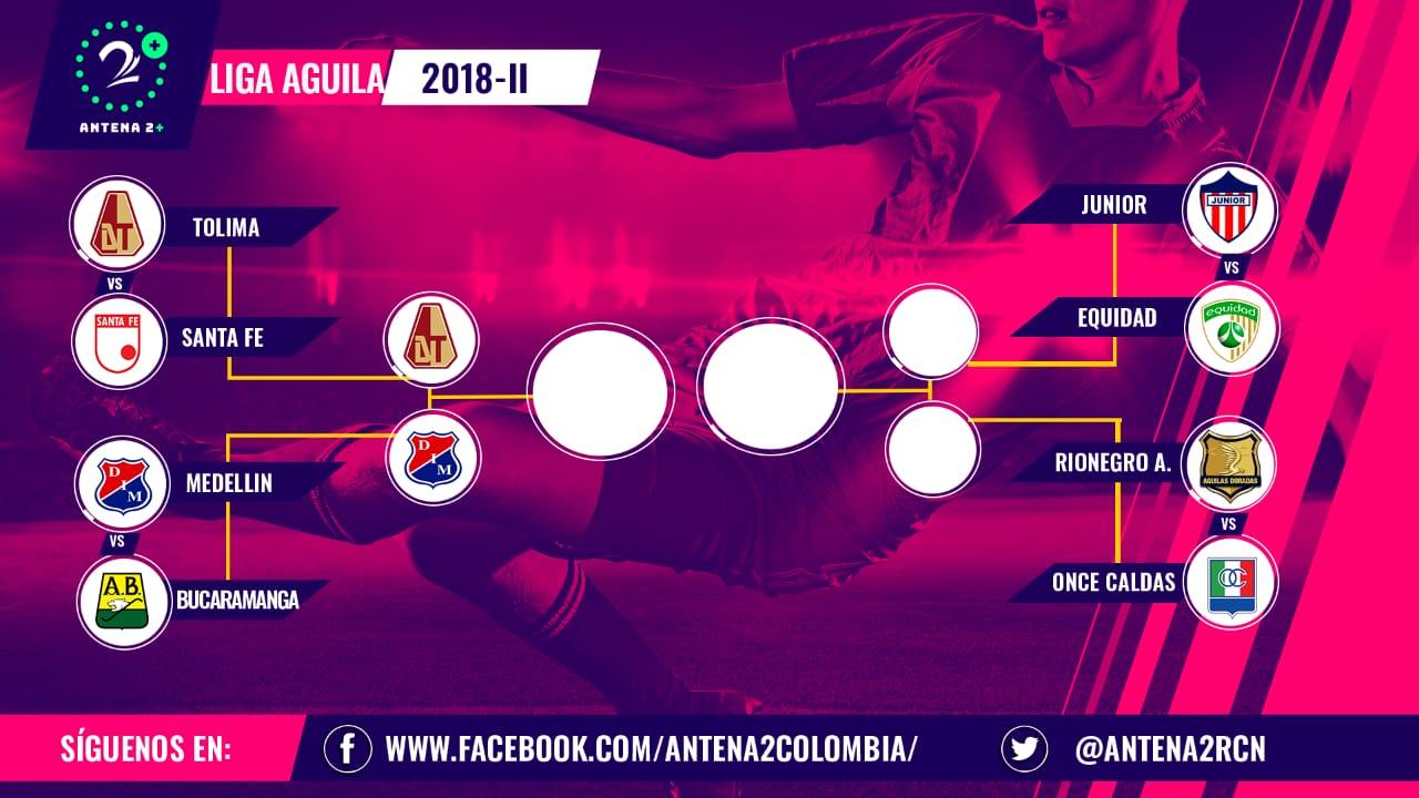 Deportes Tolima Vs. Independiente Medellín