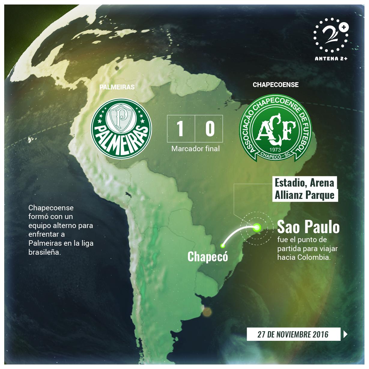 Chapecoense viajó a Sao Paulo, para enfrentar a Palmeiras por la liga brasileña
