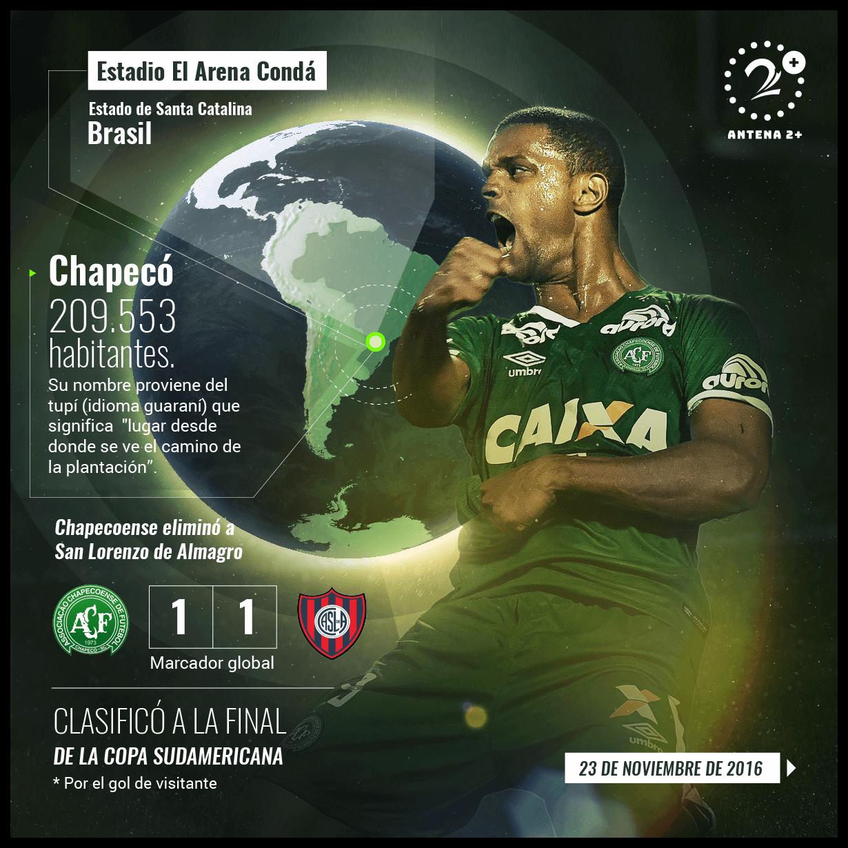Chapecoense elinima a San Lorenzo de Almagro, por diferencia de gol