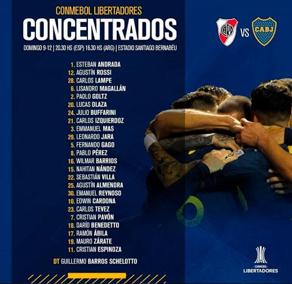 Convocatoria de Boca Juniors para el partido ante River en el Bernabéu