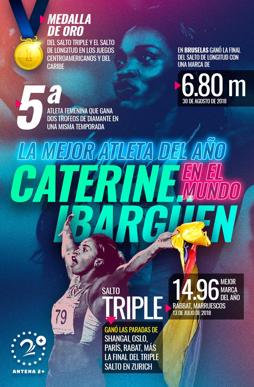 Caterine Ibargüen y sus números para ser elegida como la mejor atleta del año