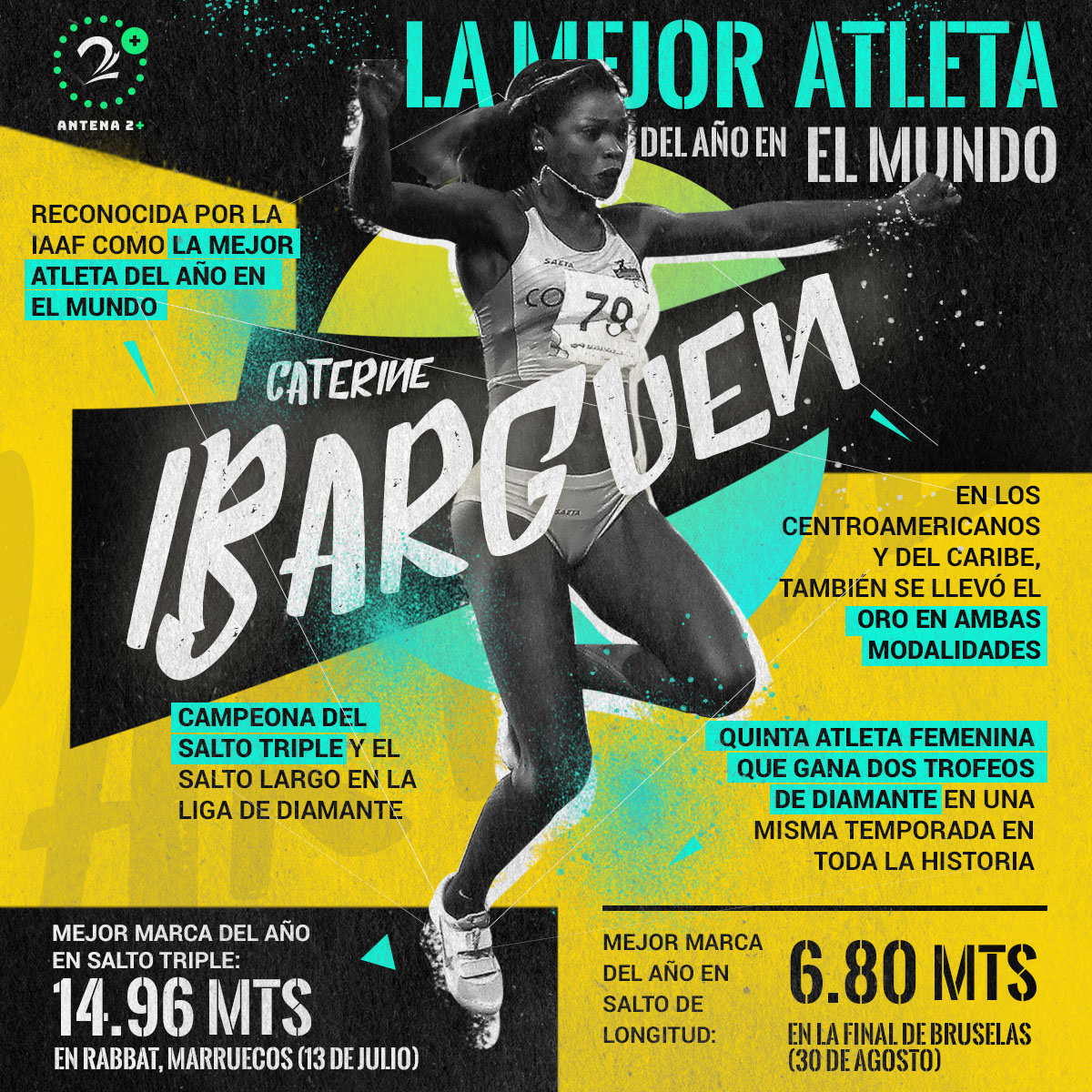 Caterine Ibargüen, deportista colombiana del año