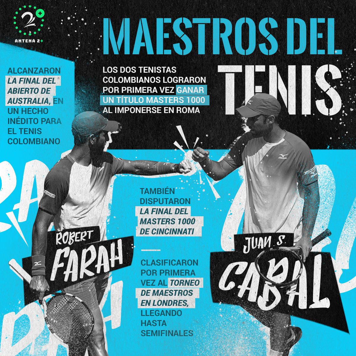 Robert Farah y Juan Sebastián Cabal, en el segundo lugar entre los destacados del año en Colombia