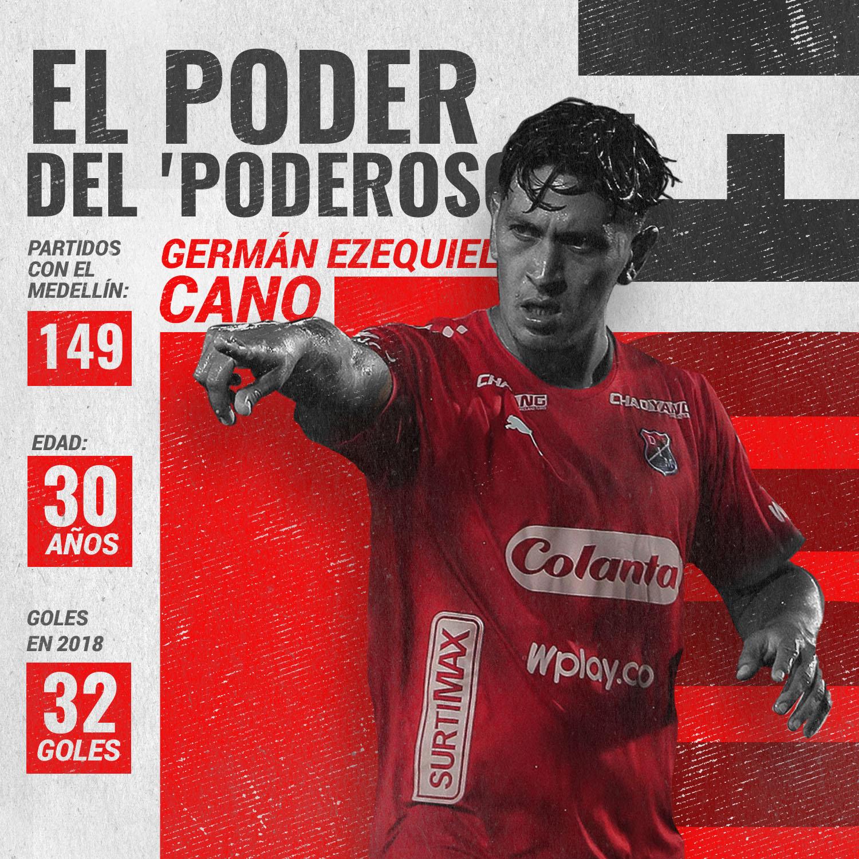 Germán Ezequiel Cano hizo historia como goleador del fútbol colombiano