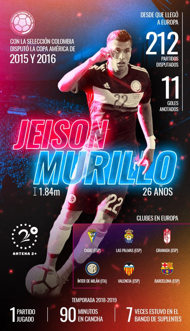Datos de Jeison Murillo, nuevo jugador del Barcelona de España