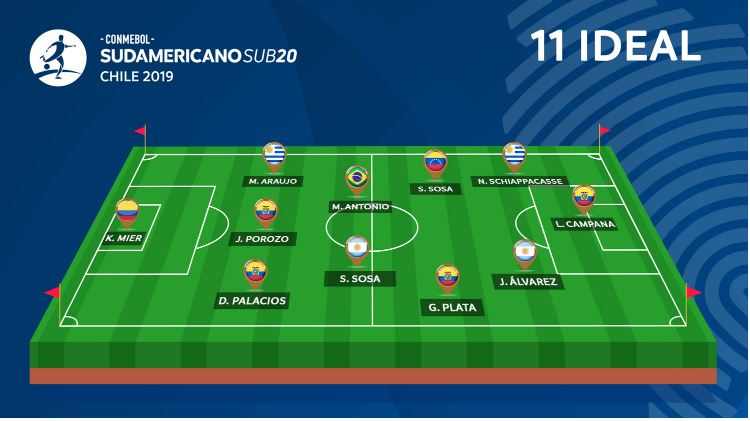 11 ideal Sudamericano sub 20