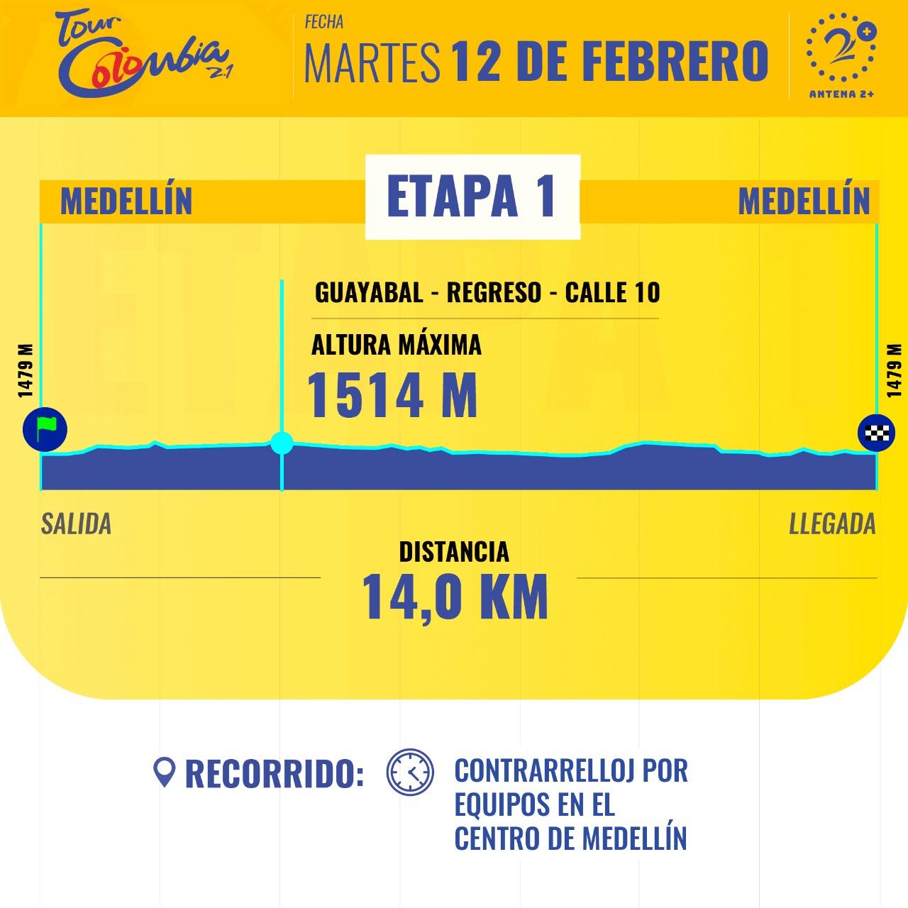 Primera etapa Tour Colombia 2.1