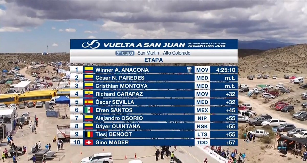 Clasificación de la quinta etapa de la Vuelta a San Juan