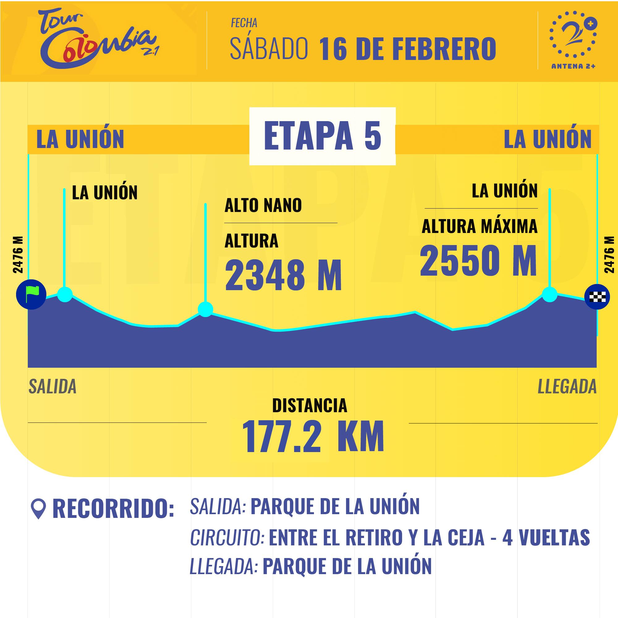 La  5ª etapa del Tour Colombia