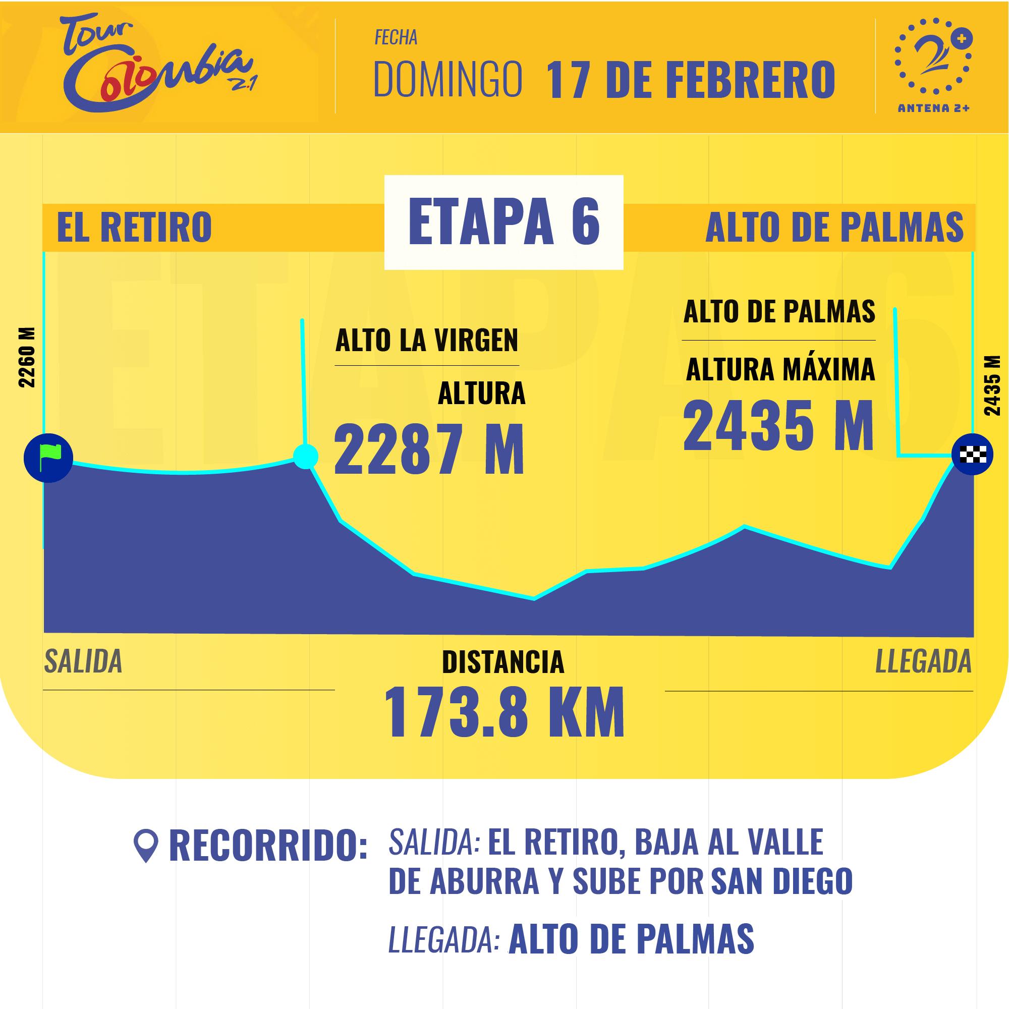 Así será la sexta etapa del Tour Colombia 2019