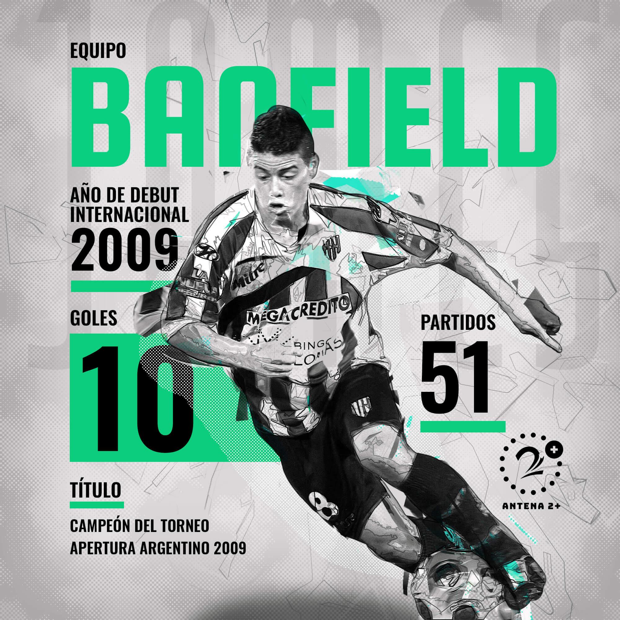Los números de James Rodríguez en su paso por Banfield