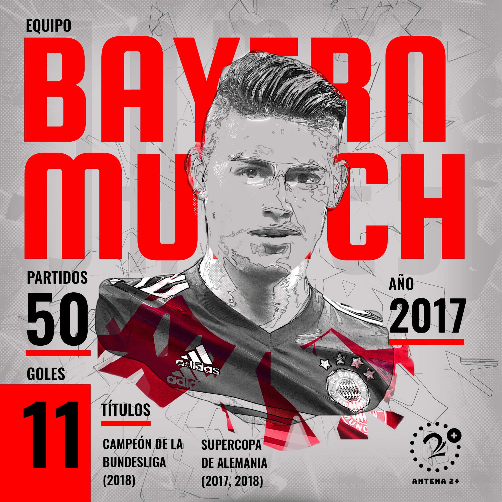 Los números de James Rodríguez en su paso por Bayern Munich