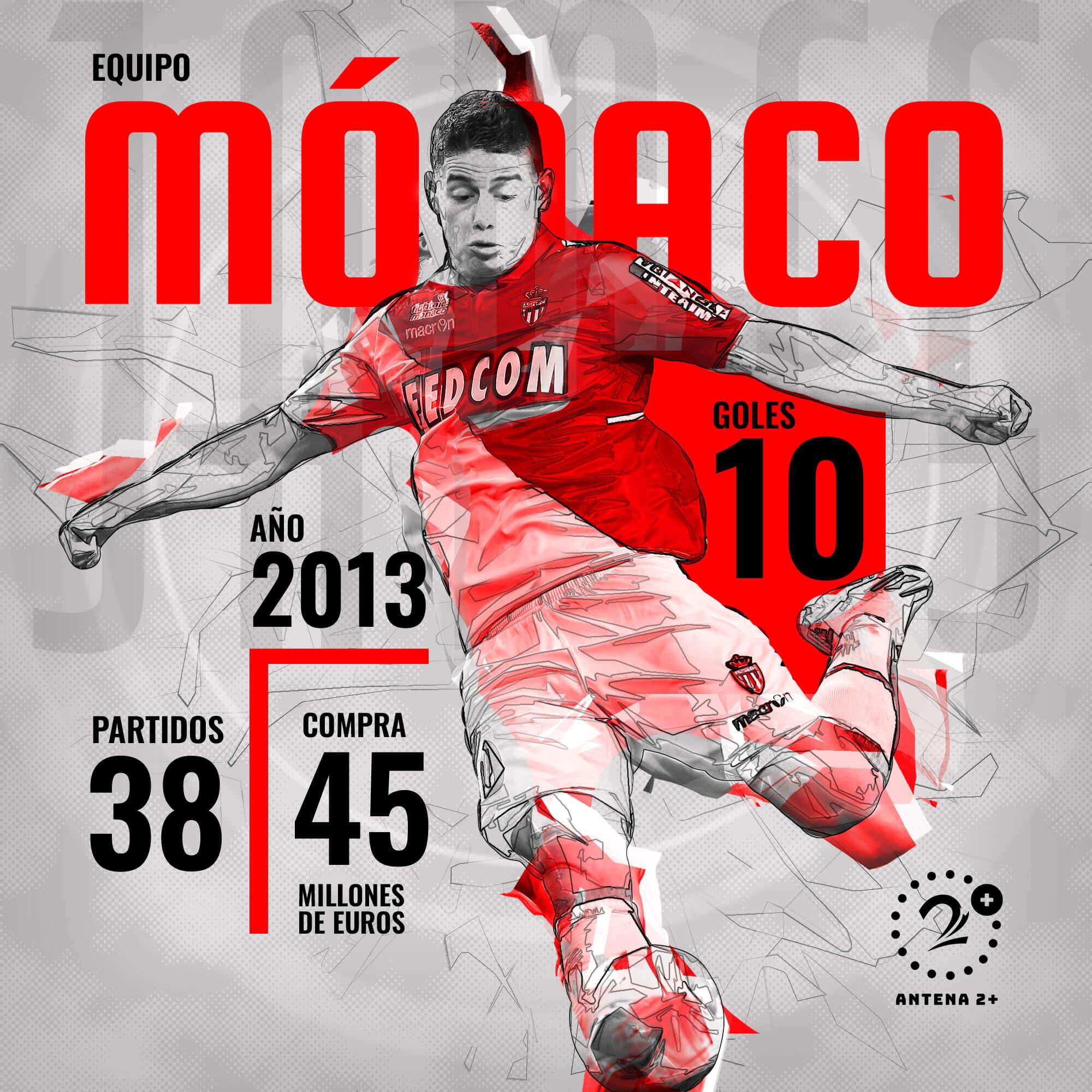 Los números de James Rodríguez en su paso por Mónaco