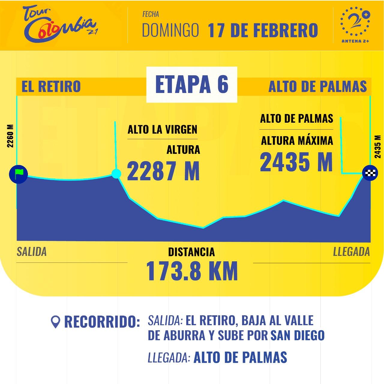 Sexta etapa del Tour Colombia 2.1.