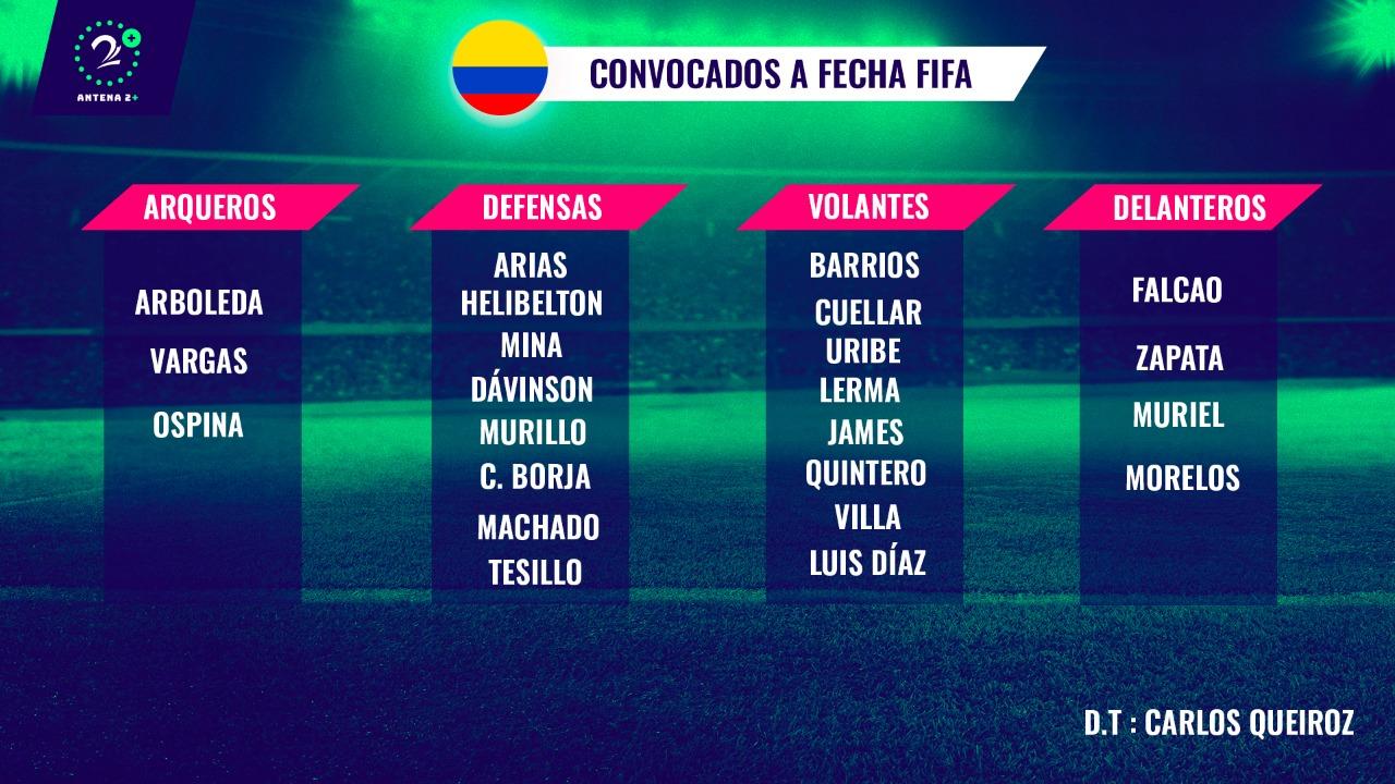 Lista de convocados por Carlos Queiroz para los partidos ante Japón y Corea del Sur