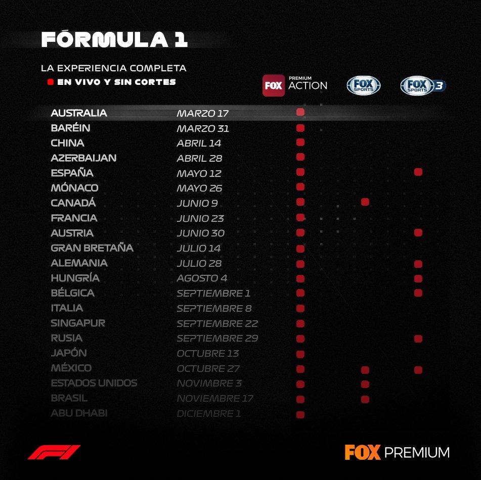 Parrilla de canales de televisión para ver la Fórmula 1 en 2019