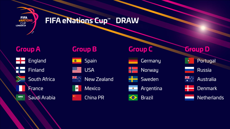 Grupos de la Fifa eNations Cup