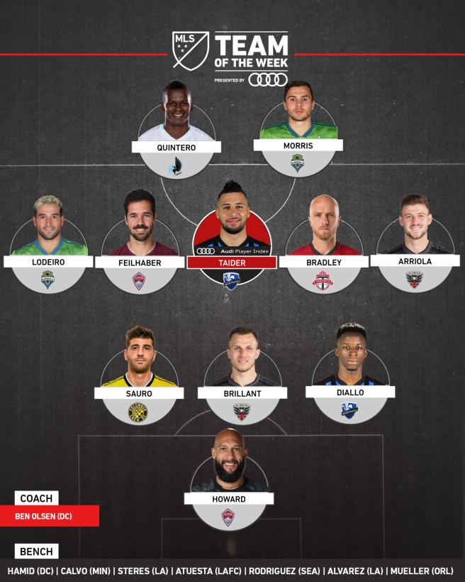 11 ideal MLS
