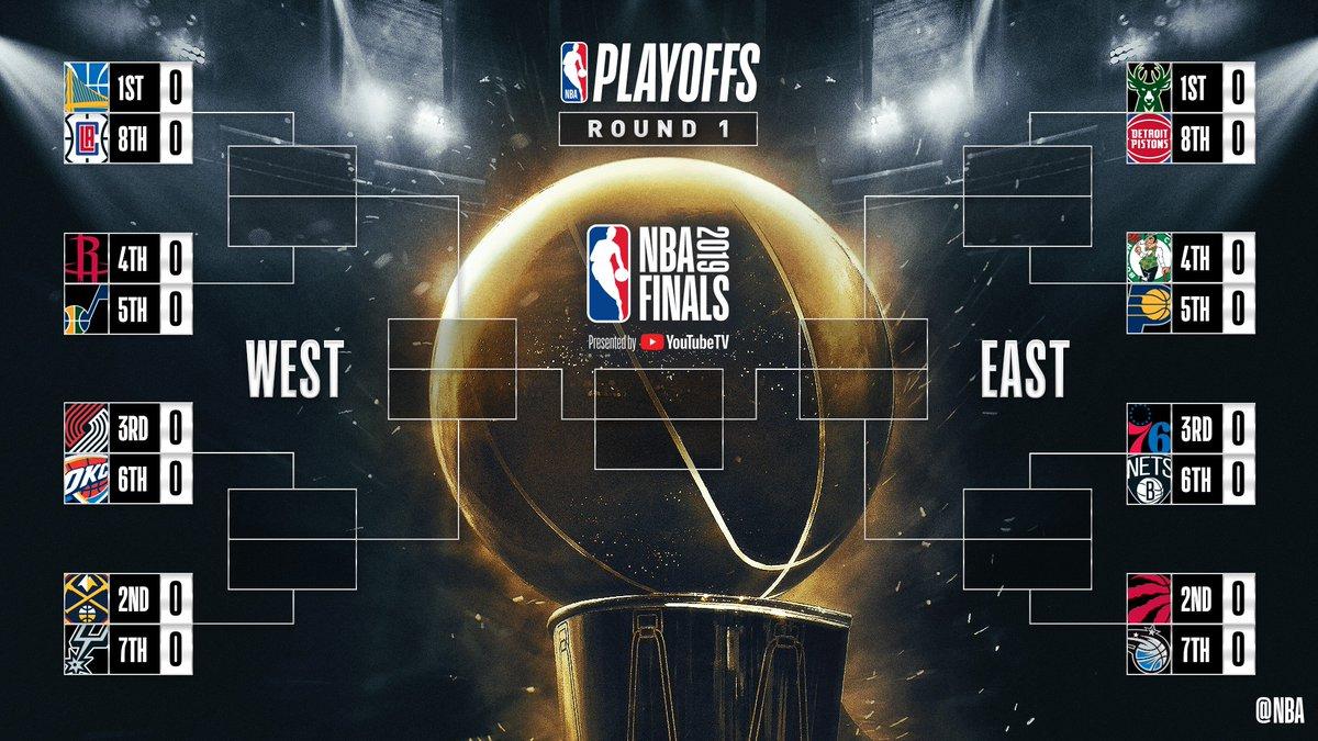 Así quedaron los playoffs para la postemporada 2019 de la NBA