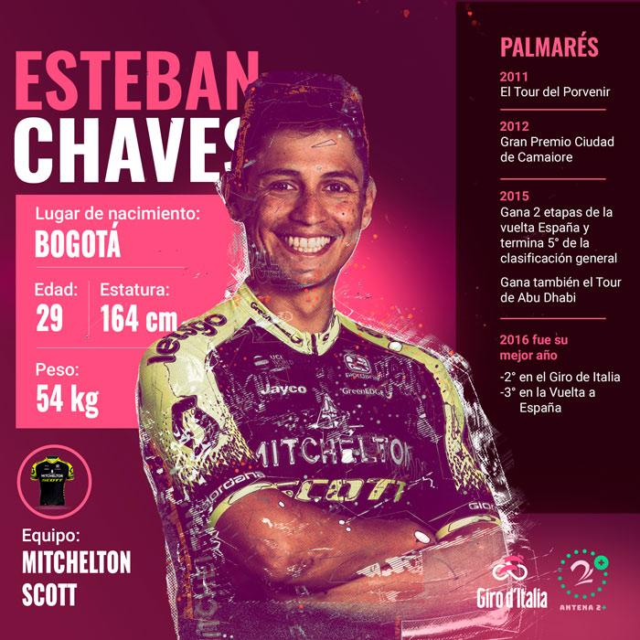 Esteban Chaves, gregario del Mitchelton Scott.