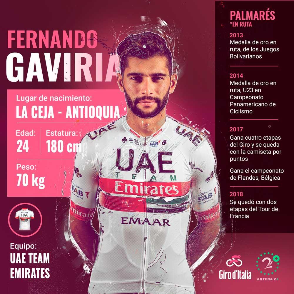 Fernando Gaviria, uno de los líderes del UAE Team Emirates