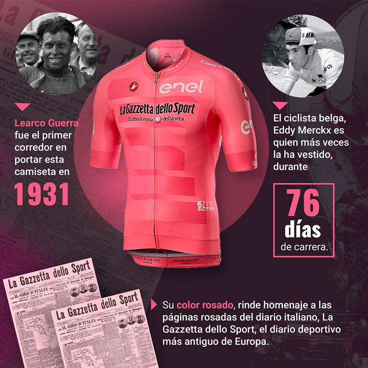 El color de la camiseta que identifica al líder del Giro es por cuenta del periódico La Gazetta dello Sport