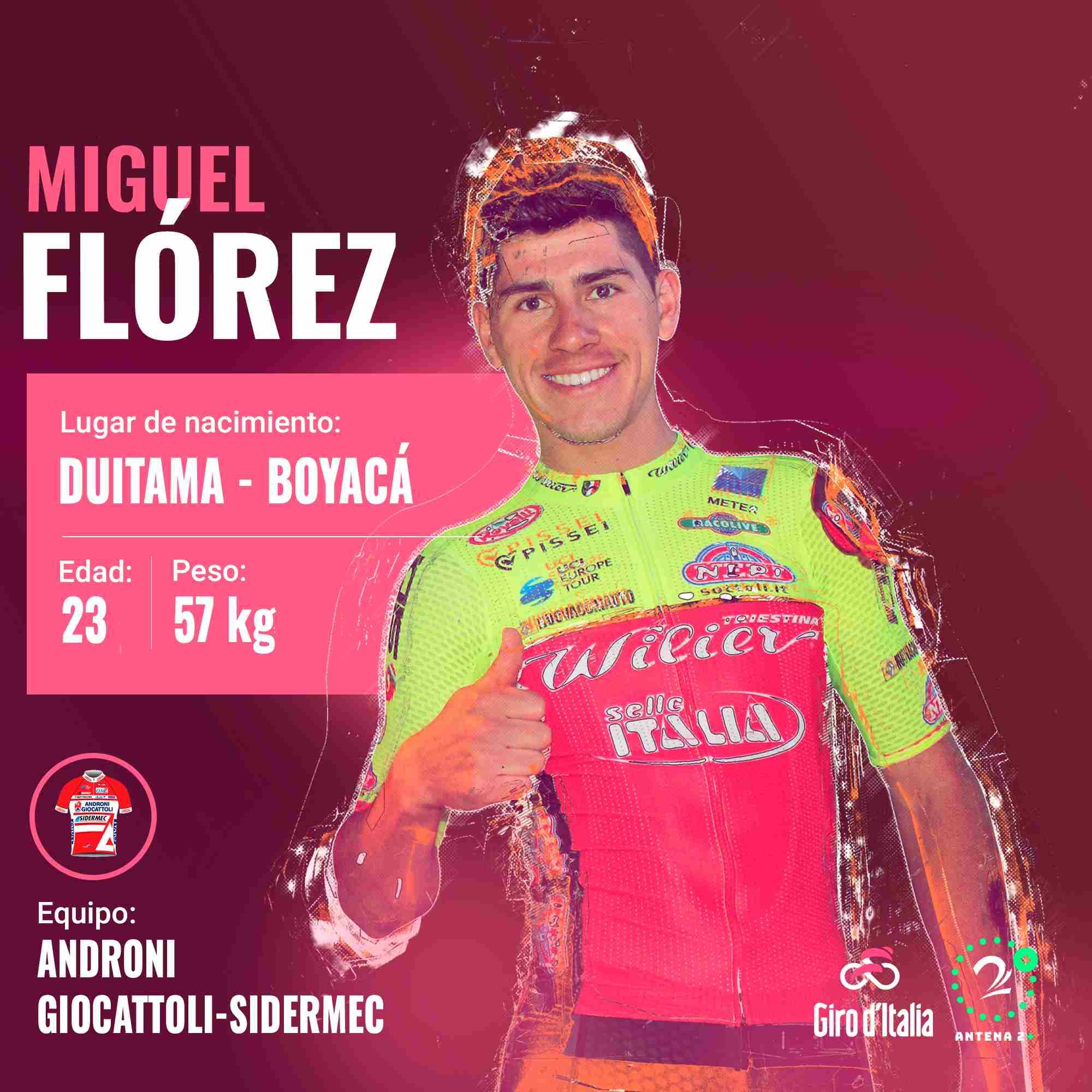 Miguel Flórez, ciclista colombiano
