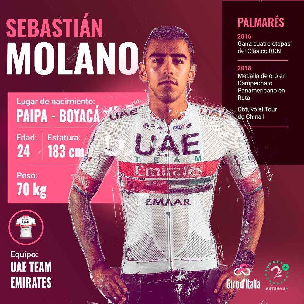 Juan Sebastián Molano, gregario del UAE Tam Emirates en el Giro de Italia