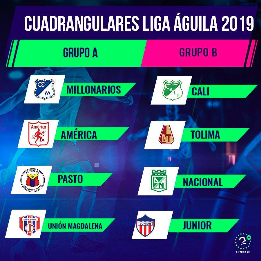 Cuadrangulares finales Liga Águila I