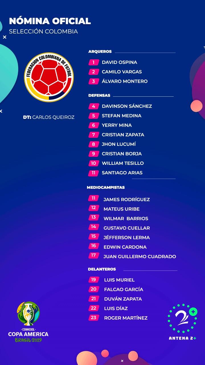 Selección Colombia, Convocatoria, Copa América