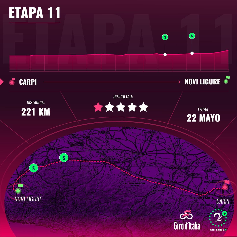 Etapa # 11 del Giro d´Italia