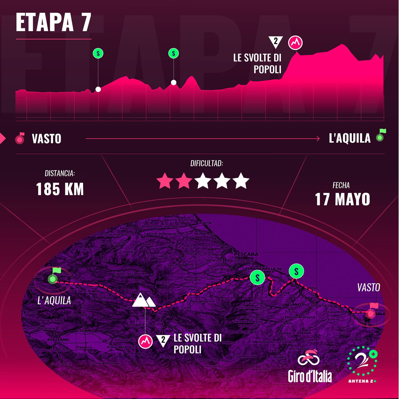 Etapa # 7 del Giro d´Italia