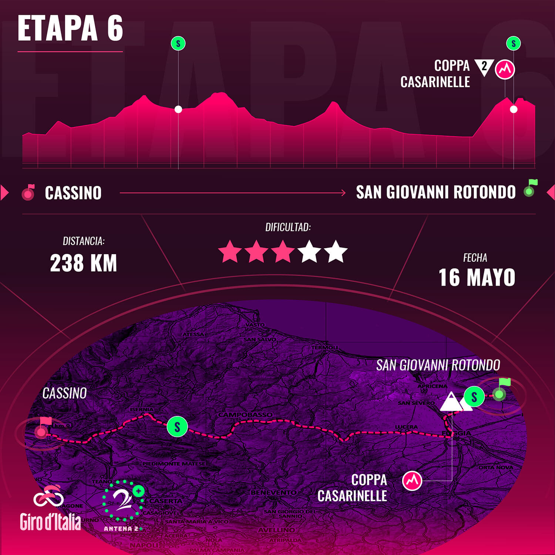 Etapa 6 Giro de Italia
