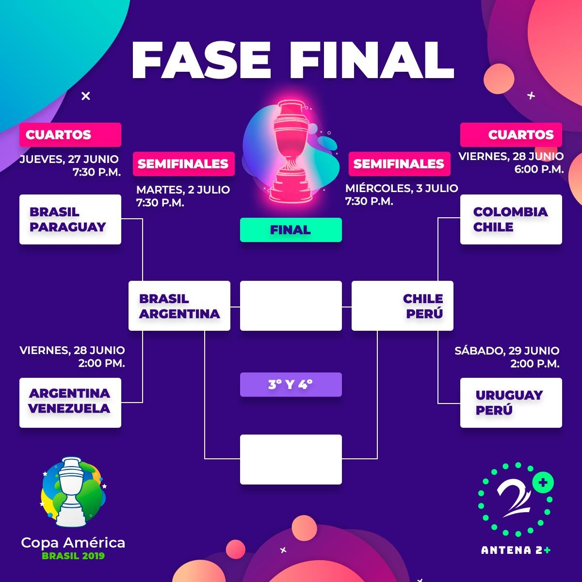Fixture Copa América