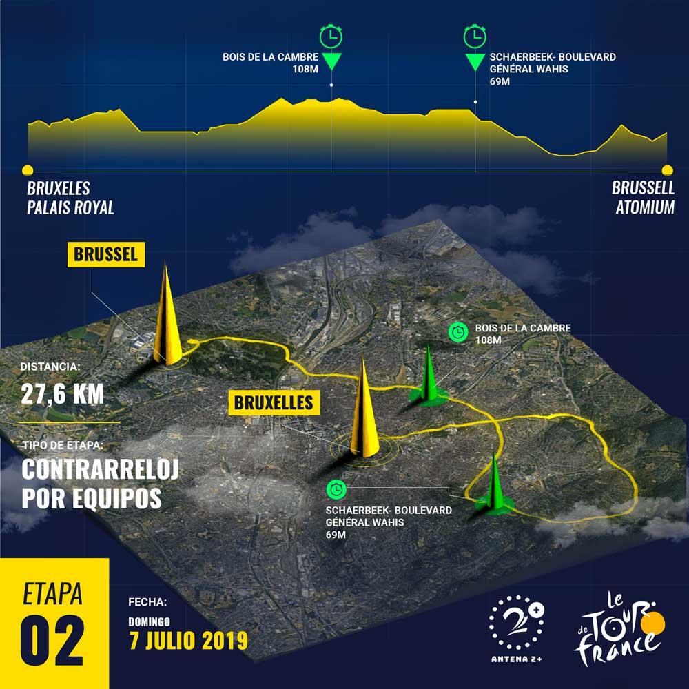 Tour de Francia 2019, etapa 2