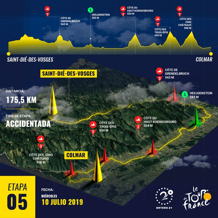 Tour de Francia 2019, etapa 5