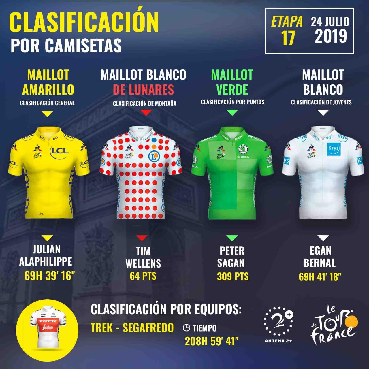 Tour de Francia, etapa 19