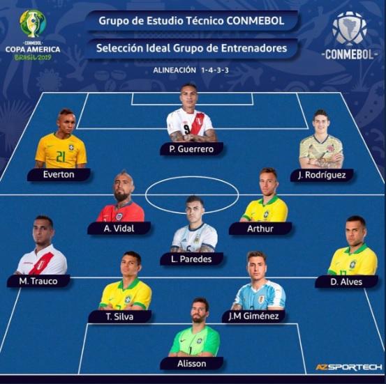 Once ideal de la Copa América