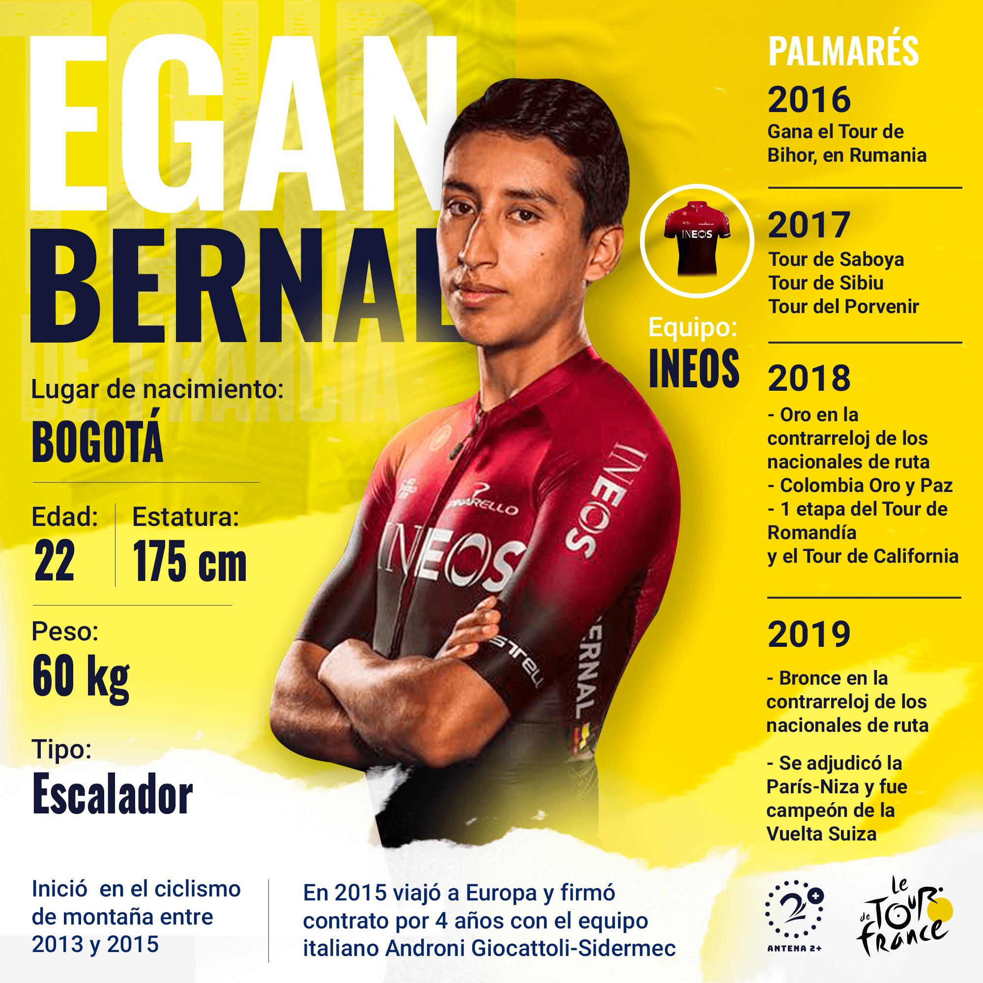 Tour de Francia - Perfiles Colombianos